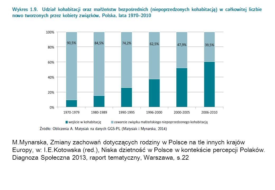 M.Mynarska, Zmiany zachowań dotyczących rodziny w Polsce na tle innych krajów Europy, w: I.E.Kotowska (red.), Niska dzietność w Polsce w kontekście pe