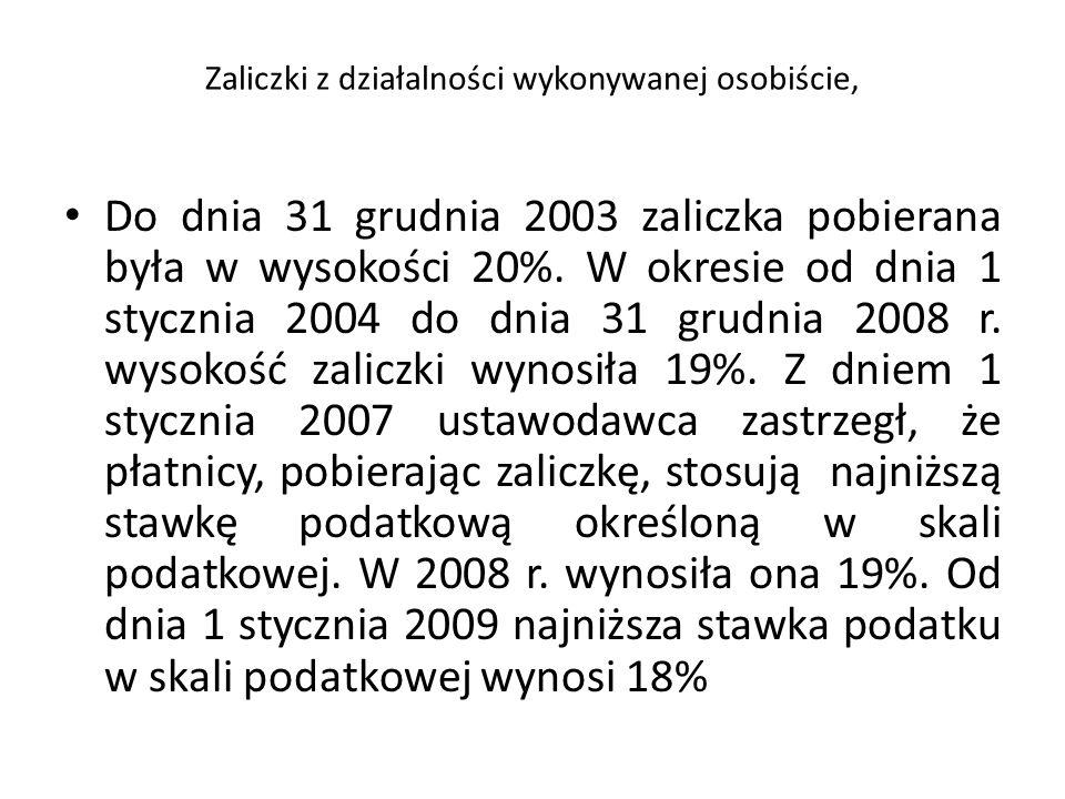 Zaliczki z działalności wykonywanej osobiście, Do dnia 31 grudnia 2003 zaliczka pobierana była w wysokości 20%.