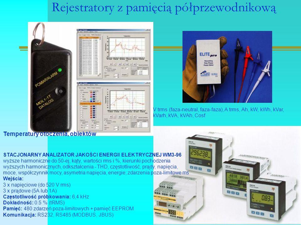 Rejestratory z pamięcią półprzewodnikową V trms (faza-neutral, faza-faza), A trms, Ah, kW, kWh, kVar, kVarh, kVA, kVAh, Cosf Temperatury otoczenia, obiektów STACJONARNY ANALIZATOR JAKOŚCI ENERGII ELEKTRYCZNEJ WM3-96 wyższe harmoniczne do 50-ej, kąty, wartości rms i %, kierunki pochodzenia wyższych harmonicznych, odkształcenia - THD, częstotliwość, prądy, napięcia, moce, współczynnik mocy, asymetria napięcia, energie; zdarzenia poza-limitowe ms Wejścia: 3 x napięciowe (do 520 V rms) 3 x prądowe (5A lub 1A) Częstotliwość próbkowania: 6,4 kHz Dokładność: 0.5 % (tRMS) Pamięć: 480 zdarzeń poza-limitowych + pamięć EEPROM Komunikacja: RS232, RS485 (MODBUS, JBUS)