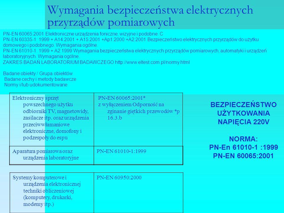 Wymagania bezpieczeństwa elektrycznych przyrządów pomiarowych Aparatura pomiarowa oraz urządzenia laboratoryjne PN-EN 61010-1:1999 PN-EN 60065:2001 Elektroniczne urządzenia foniczne, wizyjne i podobne.