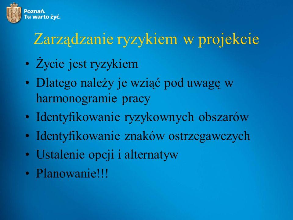 Zarządzanie ryzykiem w projekcie Życie jest ryzykiem Dlatego należy je wziąć pod uwagę w harmonogramie pracy Identyfikowanie ryzykownych obszarów Identyfikowanie znaków ostrzegawczych Ustalenie opcji i alternatyw Planowanie!!!