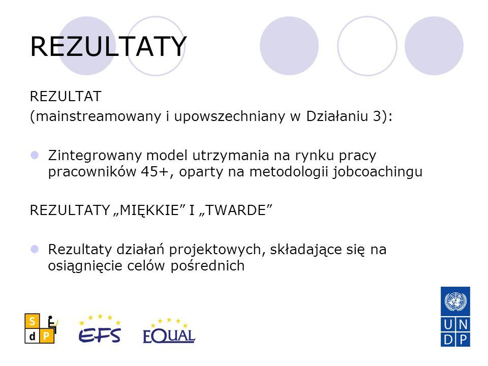 """REZULTATY REZULTAT (mainstreamowany i upowszechniany w Działaniu 3): Zintegrowany model utrzymania na rynku pracy pracowników 45+, oparty na metodologii jobcoachingu REZULTATY """"MIĘKKIE I """"TWARDE Rezultaty działań projektowych, składające się na osiągnięcie celów pośrednich"""