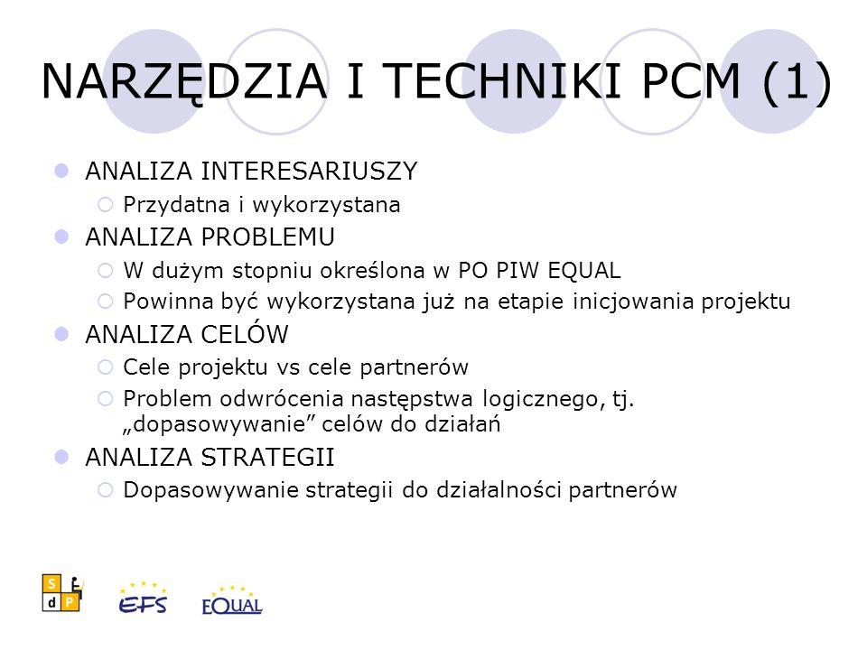 NARZĘDZIA I TECHNIKI PCM (1) ANALIZA INTERESARIUSZY  Przydatna i wykorzystana ANALIZA PROBLEMU  W dużym stopniu określona w PO PIW EQUAL  Powinna być wykorzystana już na etapie inicjowania projektu ANALIZA CELÓW  Cele projektu vs cele partnerów  Problem odwrócenia następstwa logicznego, tj.