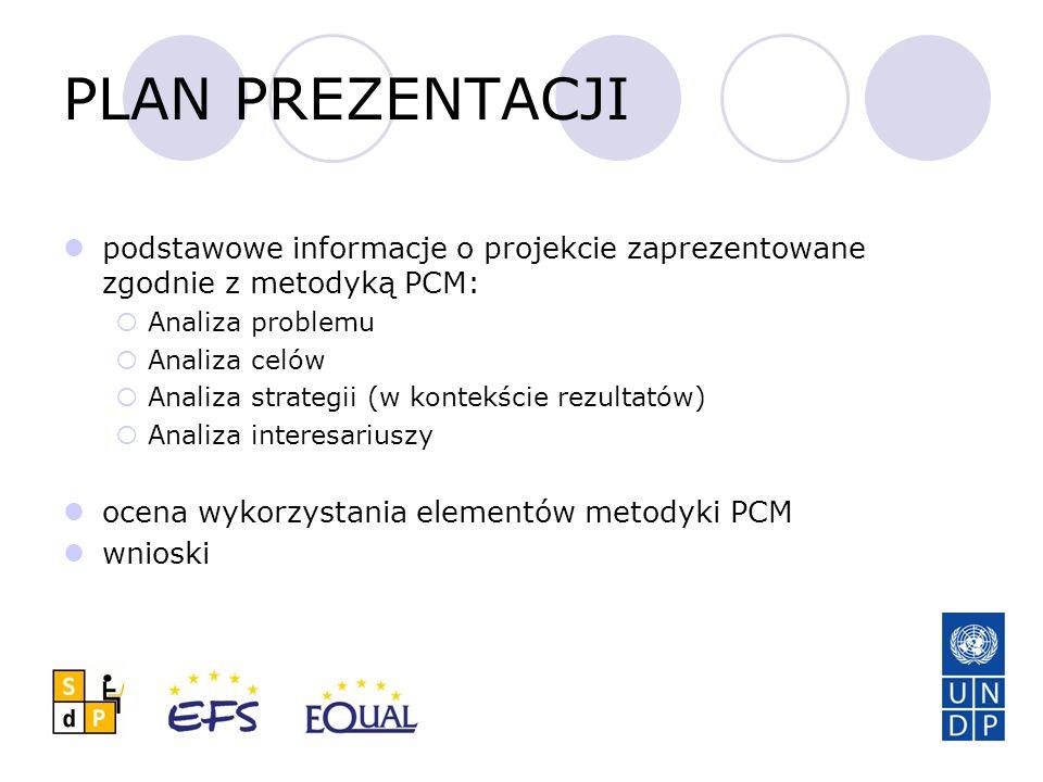 PLAN PREZENTACJI podstawowe informacje o projekcie zaprezentowane zgodnie z metodyką PCM:  Analiza problemu  Analiza celów  Analiza strategii (w kontekście rezultatów)  Analiza interesariuszy ocena wykorzystania elementów metodyki PCM wnioski