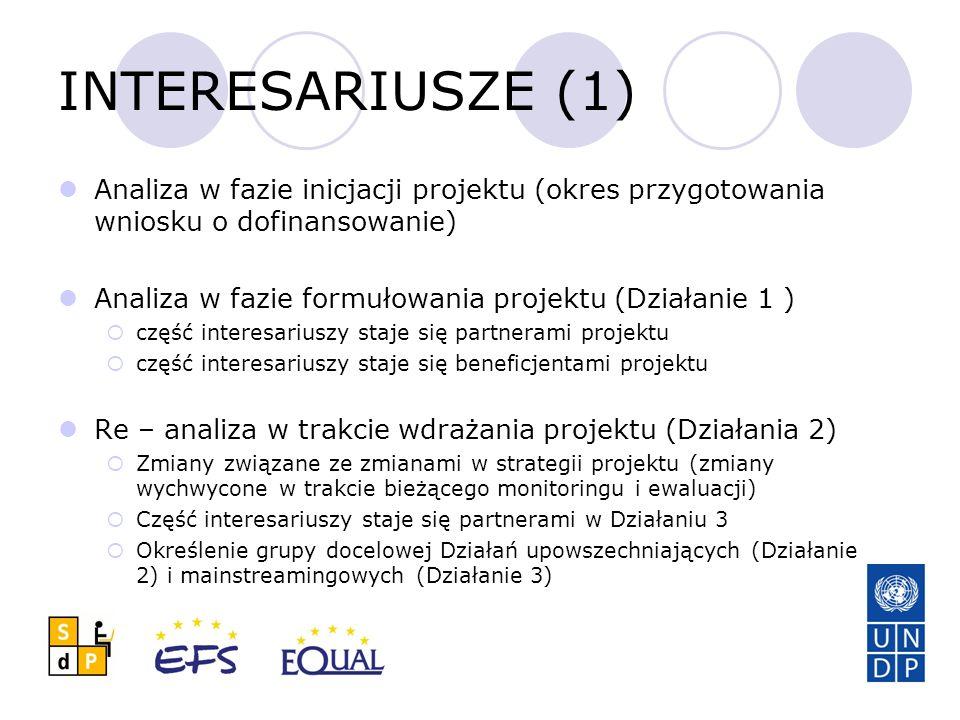 INTERESARIUSZE (1) Analiza w fazie inicjacji projektu (okres przygotowania wniosku o dofinansowanie) Analiza w fazie formułowania projektu (Działanie