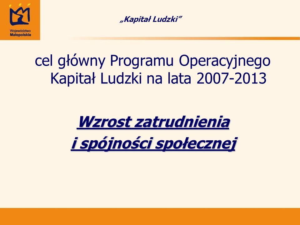 """""""Kapitał Ludzki"""" cel główny Programu Operacyjnego Kapitał Ludzki na lata 2007-2013 Wzrost zatrudnienia i spójności społecznej"""