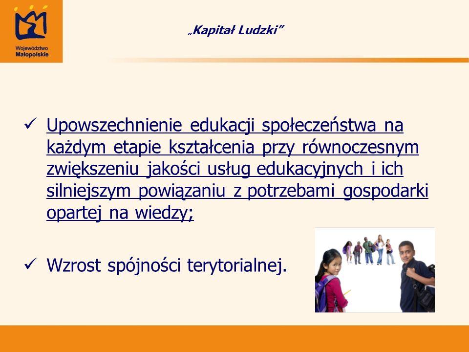 """"""" Kapitał Ludzki"""" Upowszechnienie edukacji społeczeństwa na każdym etapie kształcenia przy równoczesnym zwiększeniu jakości usług edukacyjnych i ich s"""
