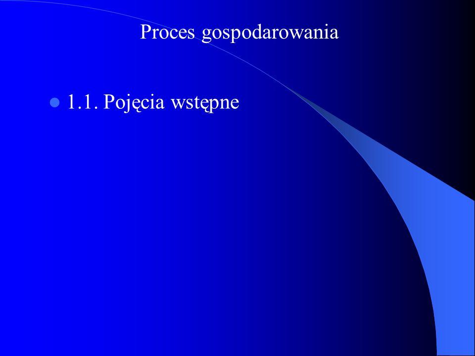 Podręcznik: S. Forlicz, M. Jasiński: Mikroekonomia.