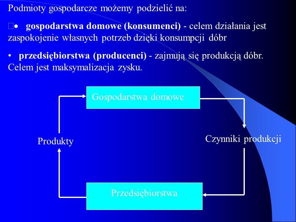 Czynniki produkcji możemy wstępnie pogrupować w zbiory: Praca, Kapitał Ziemia.