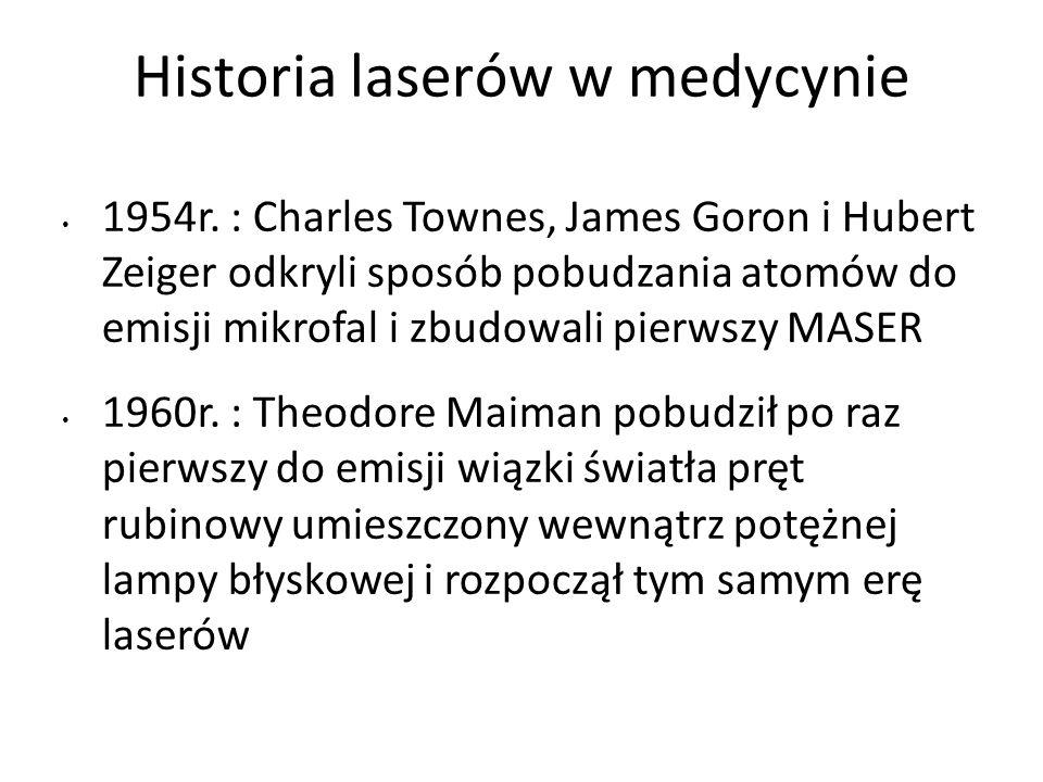Historia laserów w medycynie 1954r.