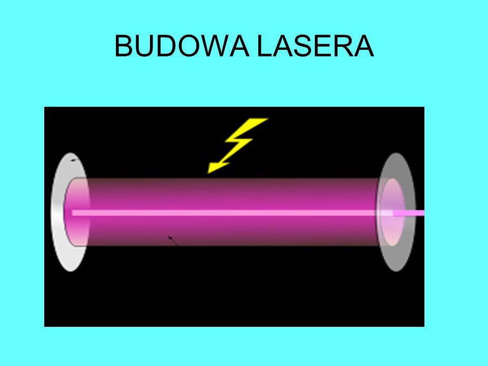 BUDOWA LASERA