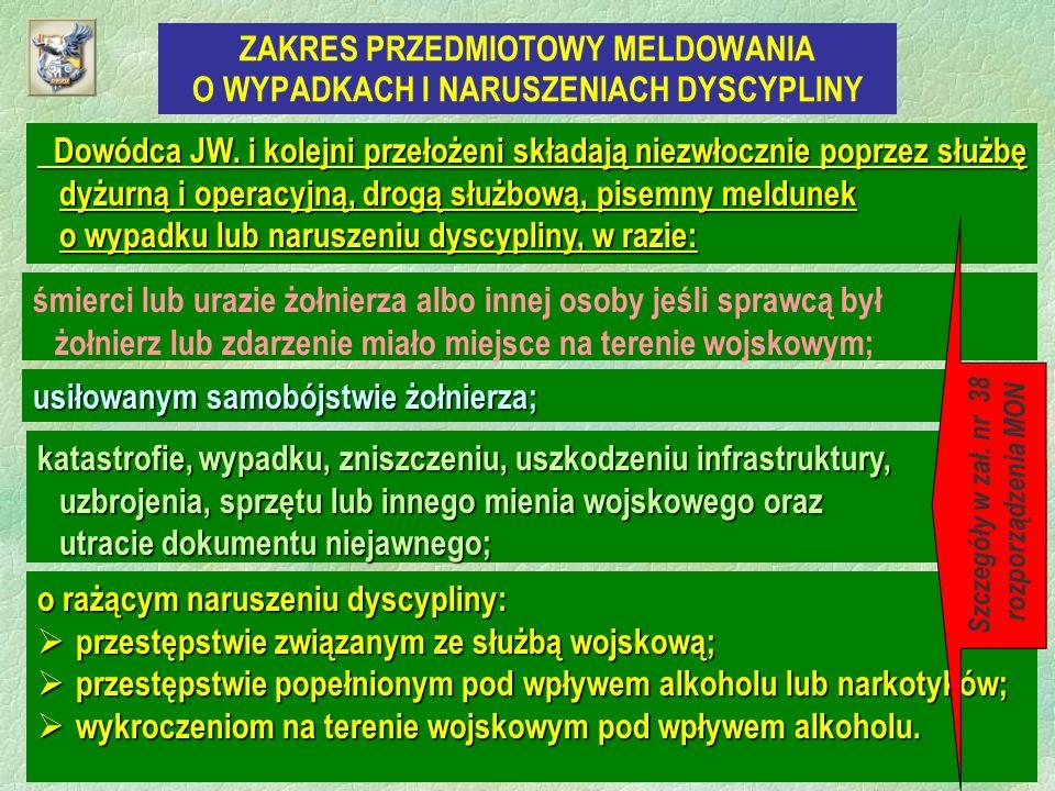 ZAKRES PRZEDMIOTOWY MELDOWANIA O WYPADKACH I NARUSZENIACH DYSCYPLINY Dowódca JW.
