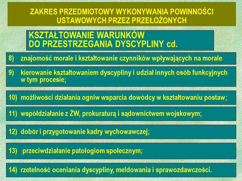 6 KSZTAŁTOWANIE WARUNKÓW DO PRZESTRZEGANIA DYSCYPLINY cd.