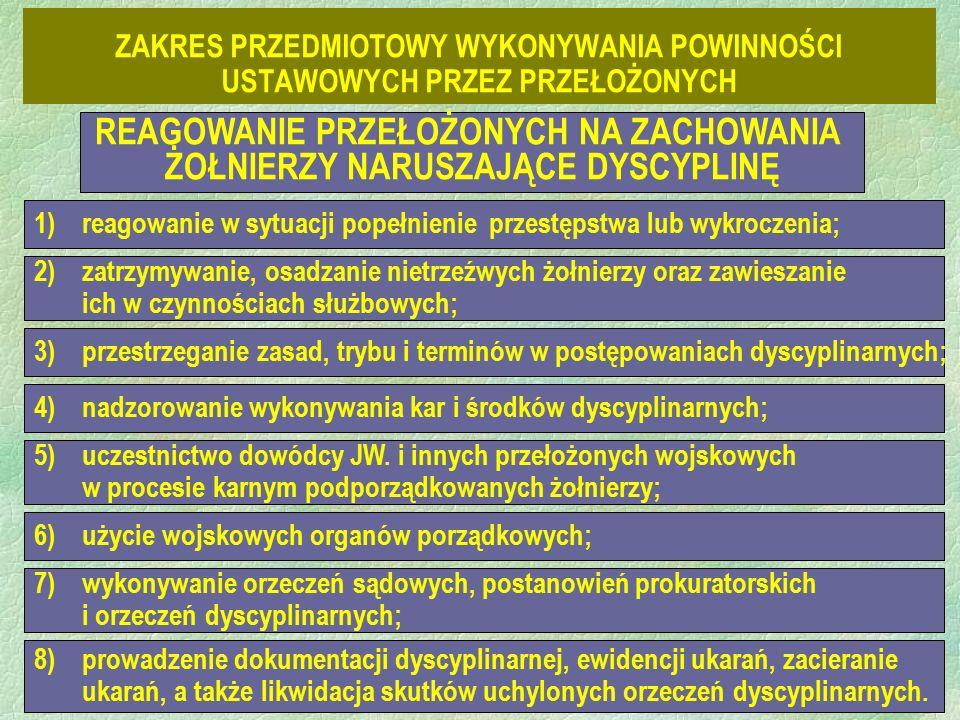 49 PROWADZENIE STATYSTYCZNEJ EWIDENCJI DYSCYPLINARNEJ (art.