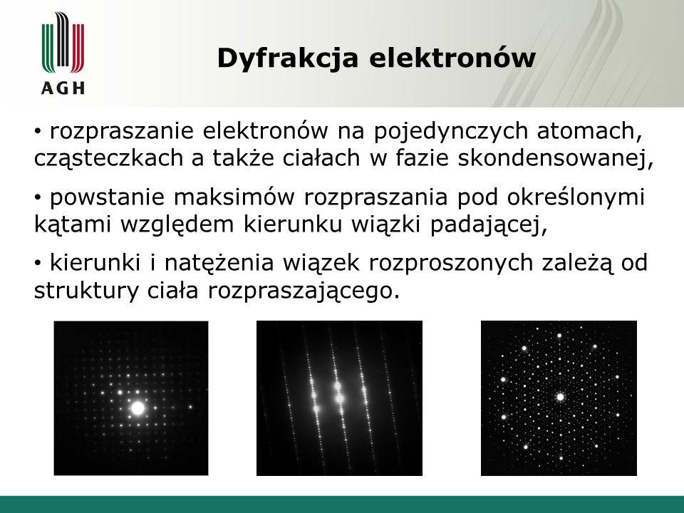 Dyfrakcja elektronów rozpraszanie elektronów na pojedynczych atomach, cząsteczkach a także ciałach w fazie skondensowanej, powstanie maksimów rozpraszania pod określonymi kątami względem kierunku wiązki padającej, kierunki i natężenia wiązek rozproszonych zależą od struktury ciała rozpraszającego.
