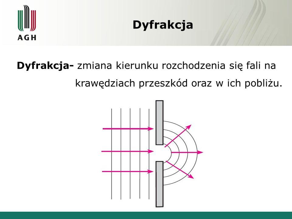 Dyfrakcja Dyfrakcja- zmiana kierunku rozchodzenia się fali na krawędziach przeszkód oraz w ich pobliżu.