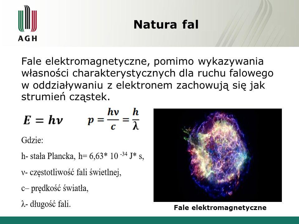 Natura fal Fale elektromagnetyczne, pomimo wykazywania własności charakterystycznych dla ruchu falowego w oddziaływaniu z elektronem zachowują się jak strumień cząstek.