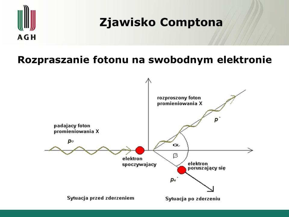 Zjawisko Comptona Rozpraszanie fotonu na swobodnym elektronie