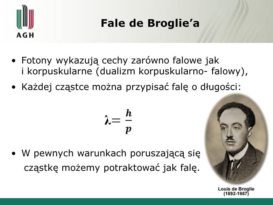 Fale de Broglie'a Fotony wykazują cechy zarówno falowe jak i korpuskularne (dualizm korpuskularno- falowy), Każdej cząstce można przypisać falę o długości: W pewnych warunkach poruszającą się cząstkę możemy potraktować jak falę.