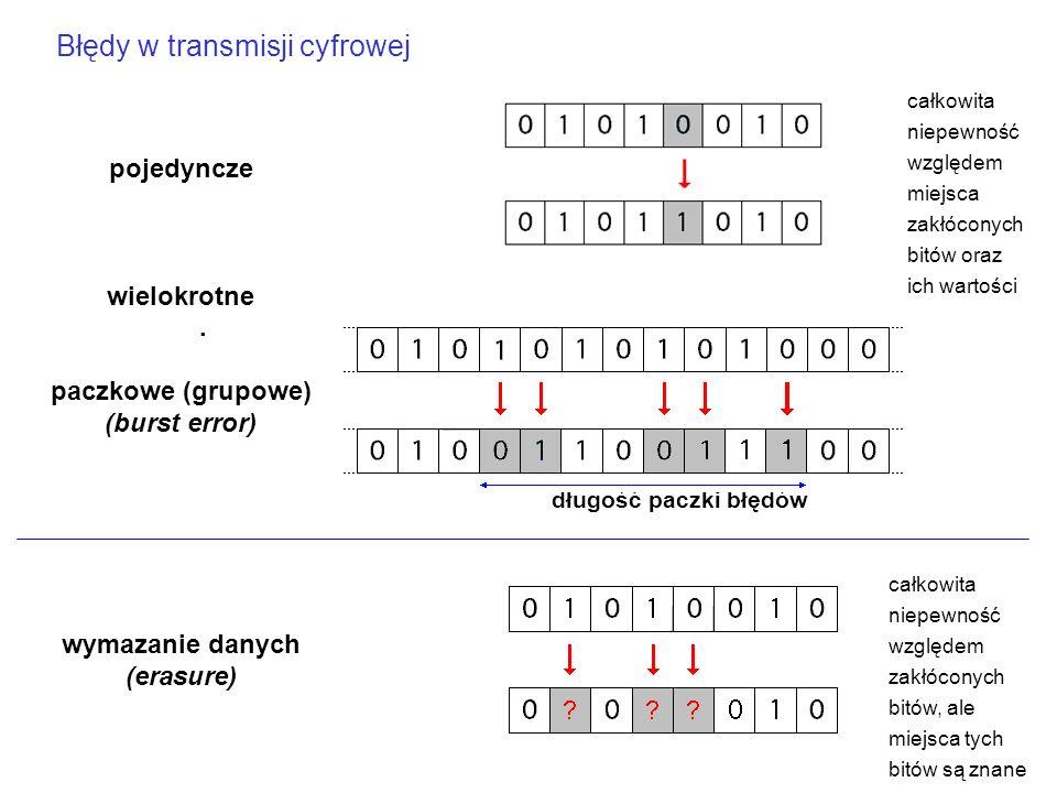 Dla błędów podwójnych e(x) = x + 1...00011 albox 2 + 1...00101 albo x 3 + 1...01001 albo x 2 + x...00110 albo x 3 + x...01010 itd..
