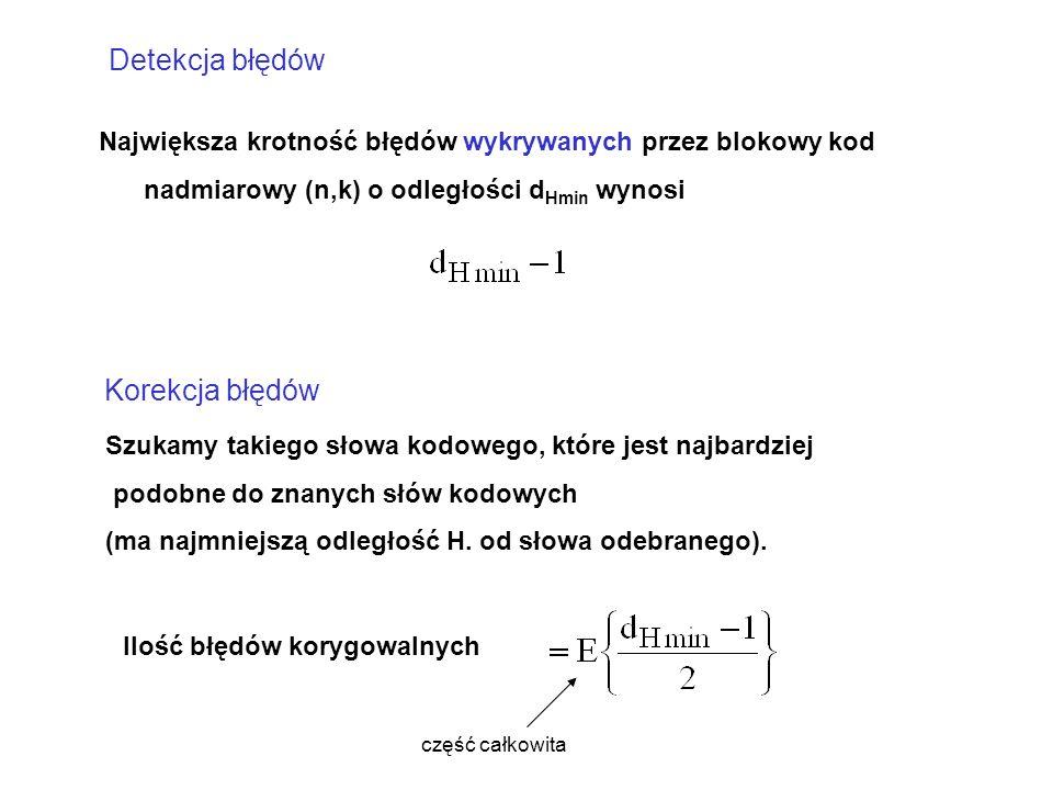 Detekcja błędów Największa krotność błędów wykrywanych przez blokowy kod nadmiarowy (n,k) o odległości d Hmin wynosi Korekcja błędów Szukamy takiego słowa kodowego, które jest najbardziej podobne do znanych słów kodowych (ma najmniejszą odległość H.