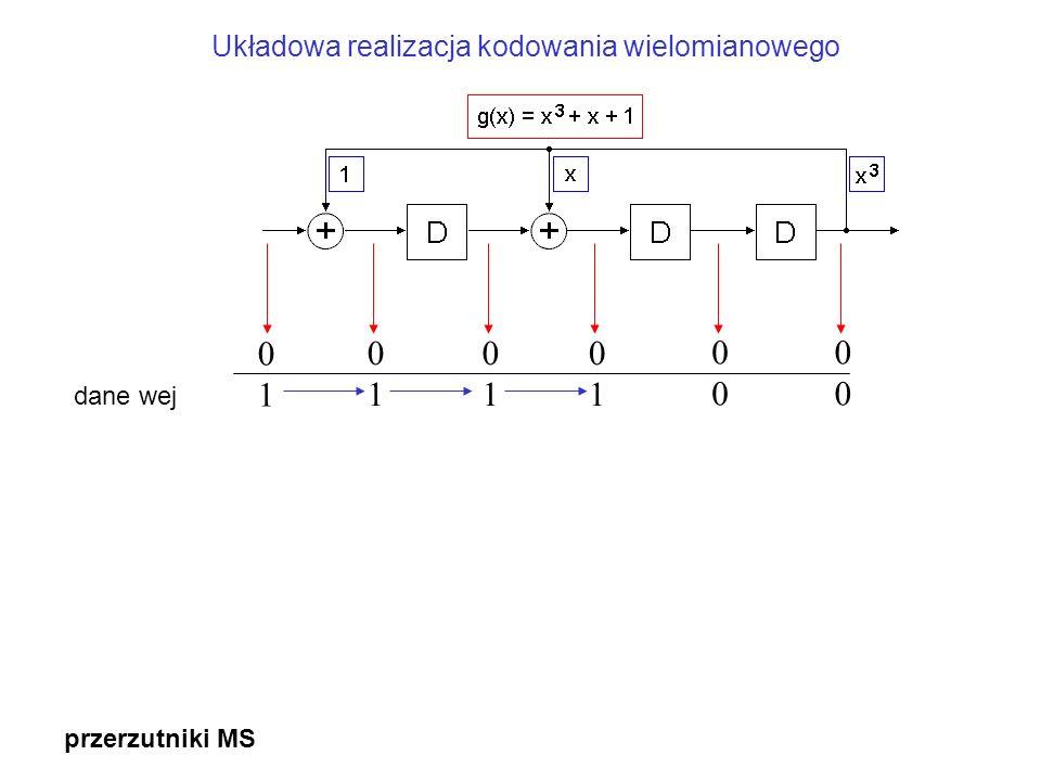 Układowa realizacja kodowania wielomianowego dane wej 0101 0000 0000 0101 0101 0101 przerzutniki MS