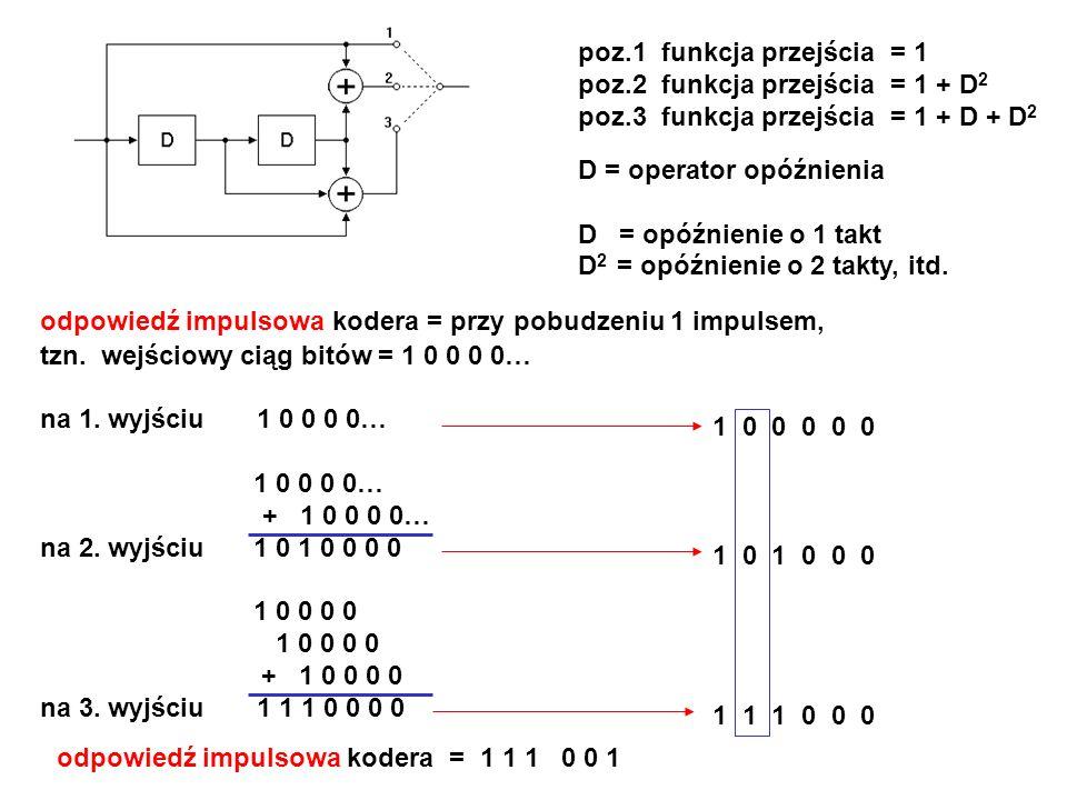 poz.1 funkcja przejścia = 1 poz.2 funkcja przejścia = 1 + D 2 poz.3 funkcja przejścia = 1 + D + D 2 D = operator opóźnienia D = opóźnienie o 1 takt D 2 = opóźnienie o 2 takty, itd.