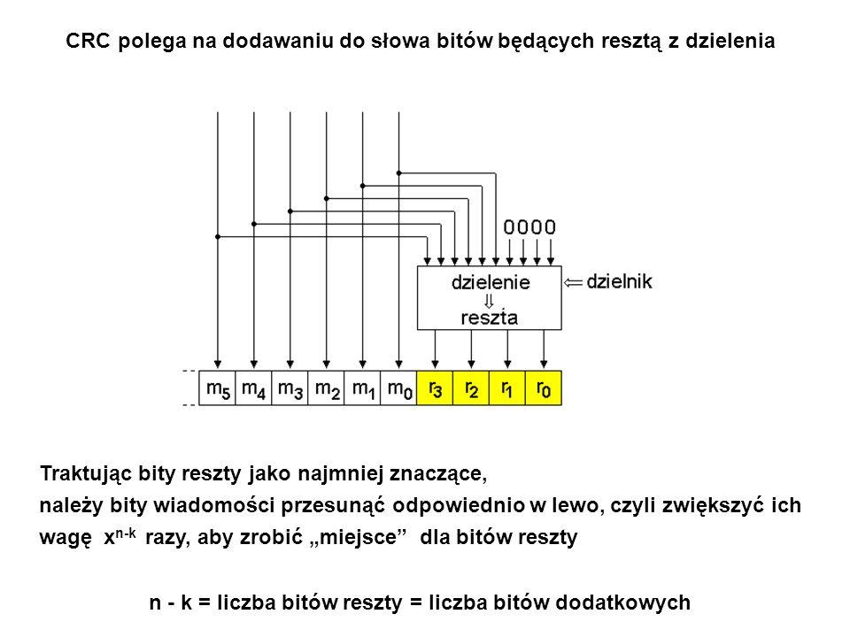 Rodzaje kodów korekcyjnych (protekcyjnych)