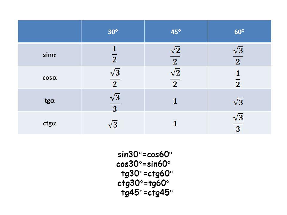 30 ° 45 ° 60 ° sin  cos  tg  ctg  sin30  =cos60  cos30  =sin60  tg30  =ctg60  ctg30  =tg60  tg45  =ctg45 