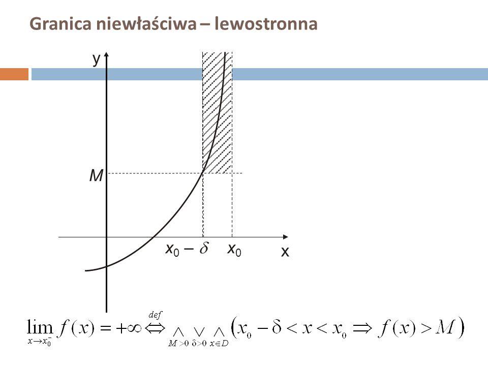 Granica niewłaściwa – lewostronna y x x 0 –  M x0x0