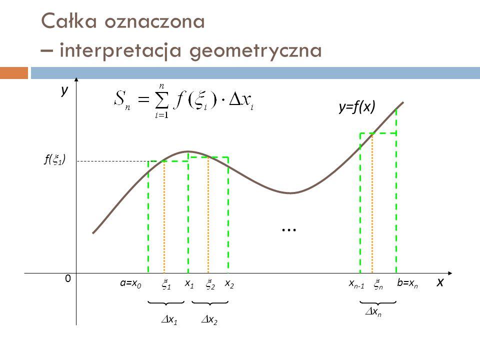 Całka oznaczona – interpretacja geometryczna x y y=f(x) 0...