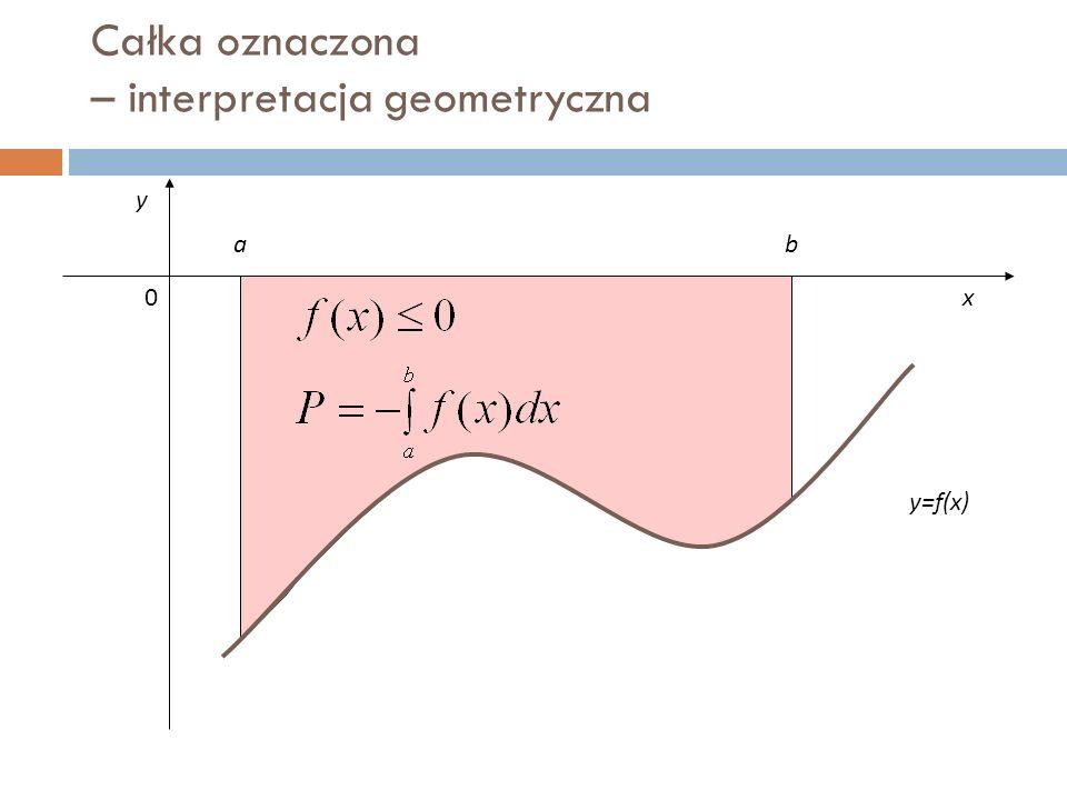 Całka oznaczona – interpretacja geometryczna x y y=f(x) 0 ab