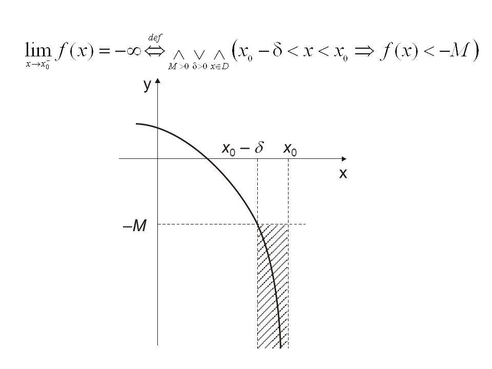 y x x 0 –  –M–M x0x0