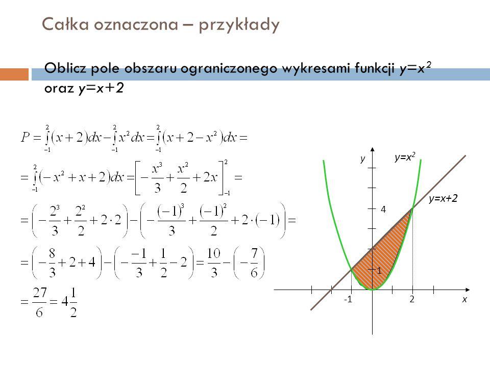 Całka oznaczona – przykłady Oblicz pole obszaru ograniczonego wykresami funkcji y=x 2 oraz y=x+2 x y y=x+2 2 4 1 y=x 2