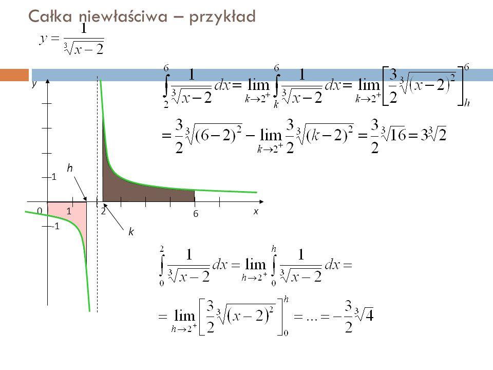 Całka niewłaściwa – przykład y 1 x210 k h 6