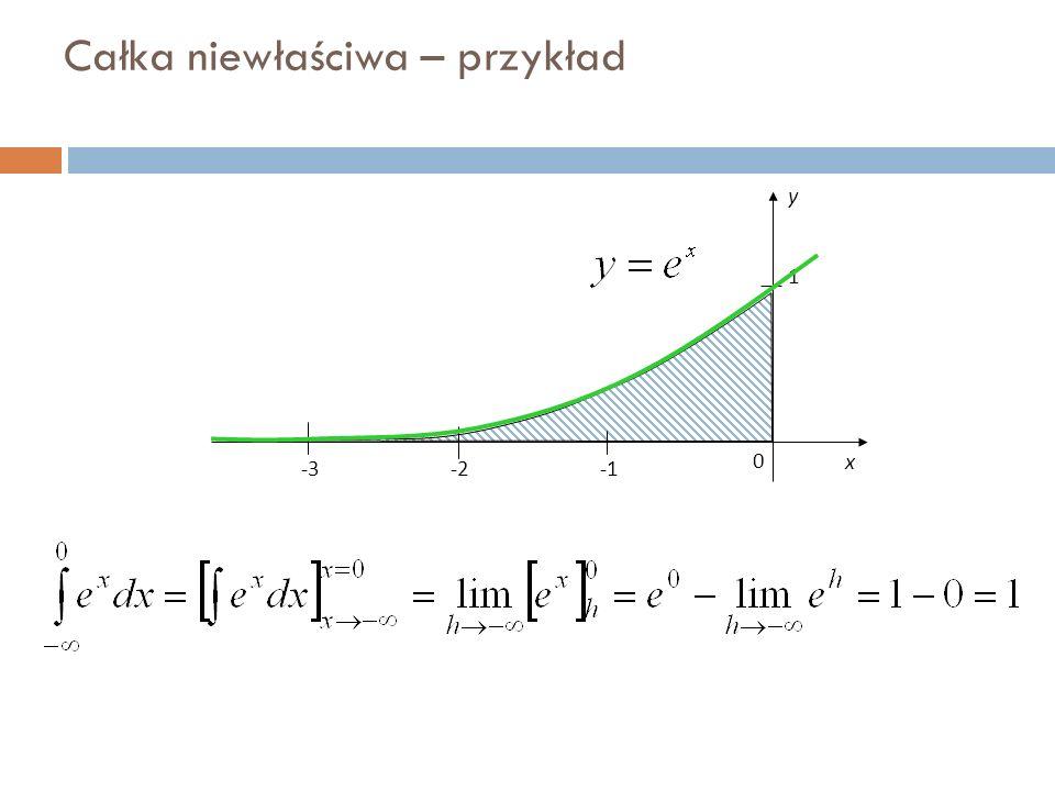 Całka niewłaściwa – przykład y 1 0 x -2-3