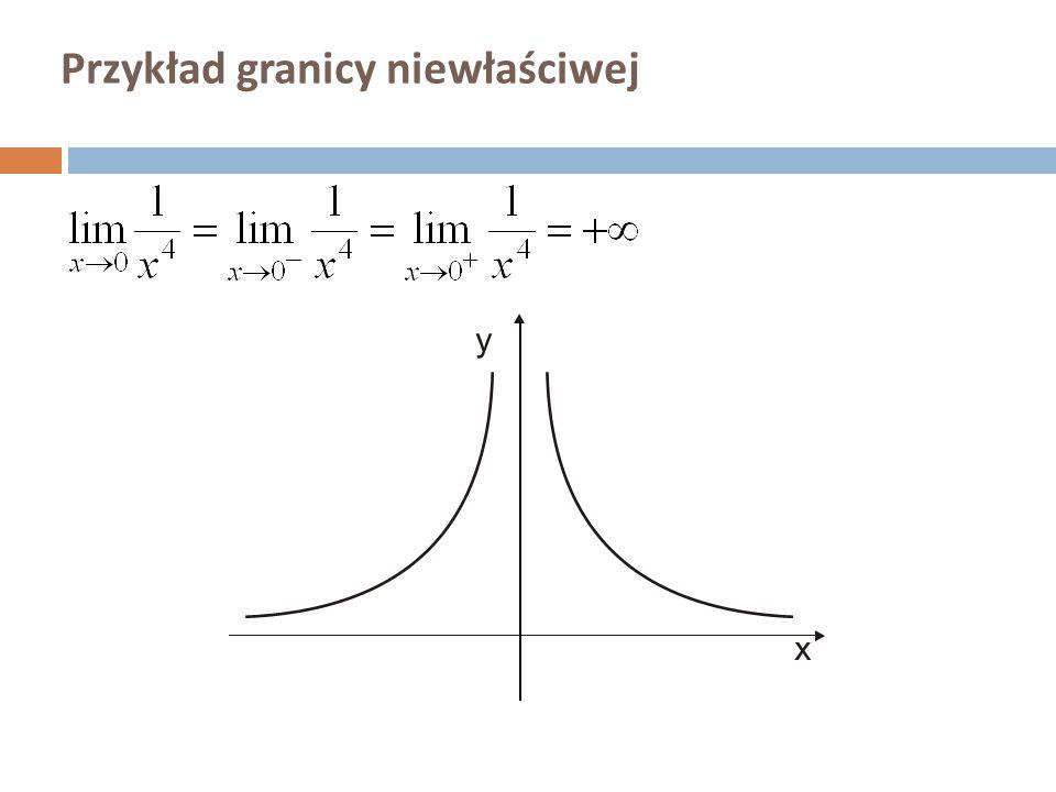 Przykład granicy niewłaściwej y x