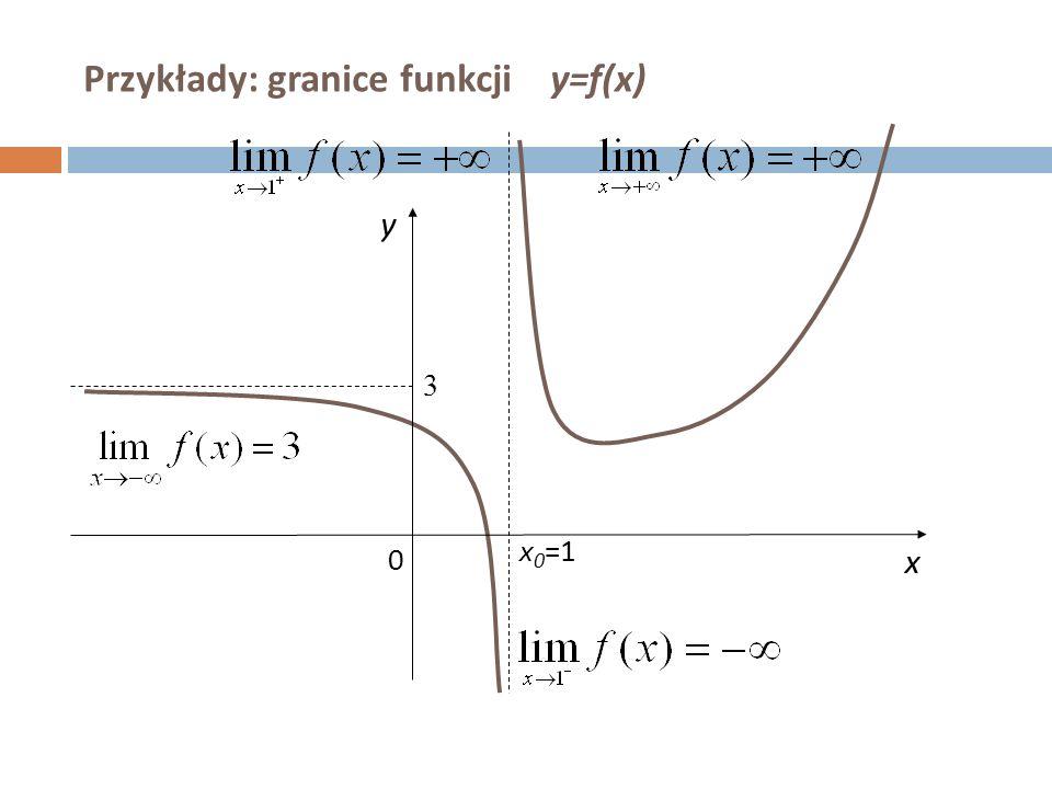 Przykłady: granice funkcji y=f(x) x y x 0 =1 0 3