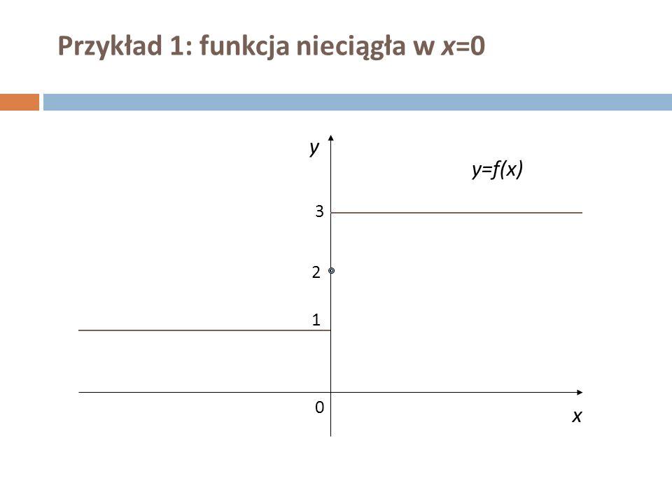 Przykład 1: funkcja nieciągła w x=0 x y y=f(x) 0 1 2 3