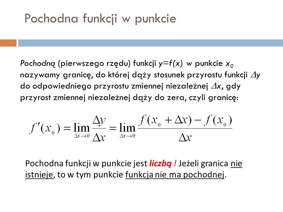 Pochodna funkcji w punkcie Pochodną (pierwszego rzędu) funkcji y=f(x) w punkcie x 0 nazywamy granicę, do której dąży stosunek przyrostu funkcji  y do odpowiedniego przyrostu zmiennej niezależnej  x, gdy przyrost zmiennej niezależnej dąży do zera, czyli granicę: Pochodna funkcji w punkcie jest liczbą .