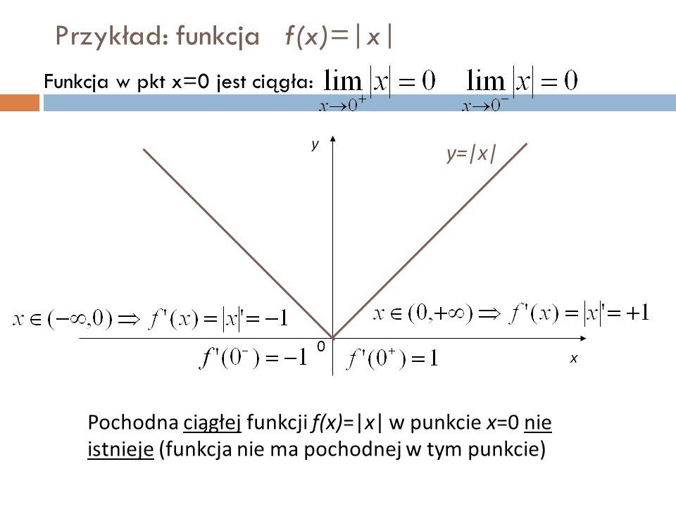 Przykład: funkcja f(x)=|x| x y y=|x| 0 Pochodna ciągłej funkcji f(x)=|x| w punkcie x=0 nie istnieje (funkcja nie ma pochodnej w tym punkcie) Funkcja w pkt x=0 jest ciągła: