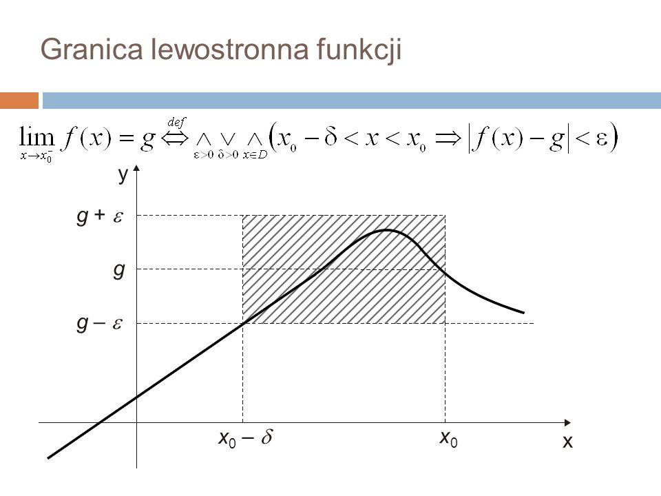 Granica lewostronna funkcji y x x 0 –  g +  g g –  x0x0