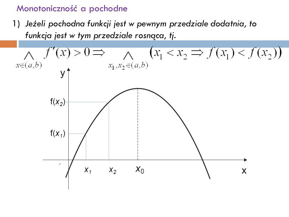 Monotoniczność a pochodne y x x0x0 1) Jeżeli pochodna funkcji jest w pewnym przedziale dodatnia, to funkcja jest w tym przedziale rosnąca, tj.