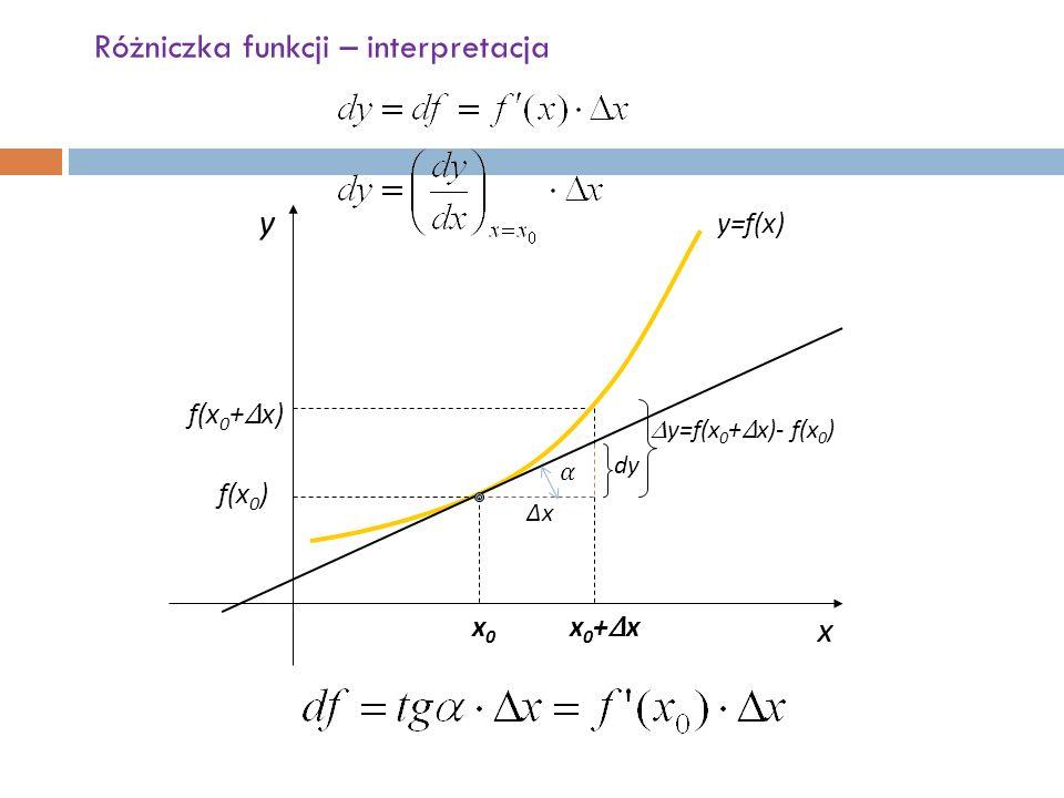 Różniczka funkcji – interpretacja x y y=f(x) x0x0 ∆x f(x 0 ) dy  y=f(x 0 + ∆ x)- f(x 0 ) f(x 0 + ∆ x) x0+∆xx0+∆x