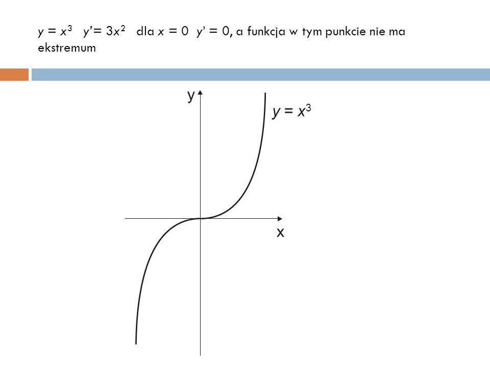 y = x 3 y'= 3x 2 dla x = 0 y' = 0, a funkcja w tym punkcie nie ma ekstremum y x y = x 3
