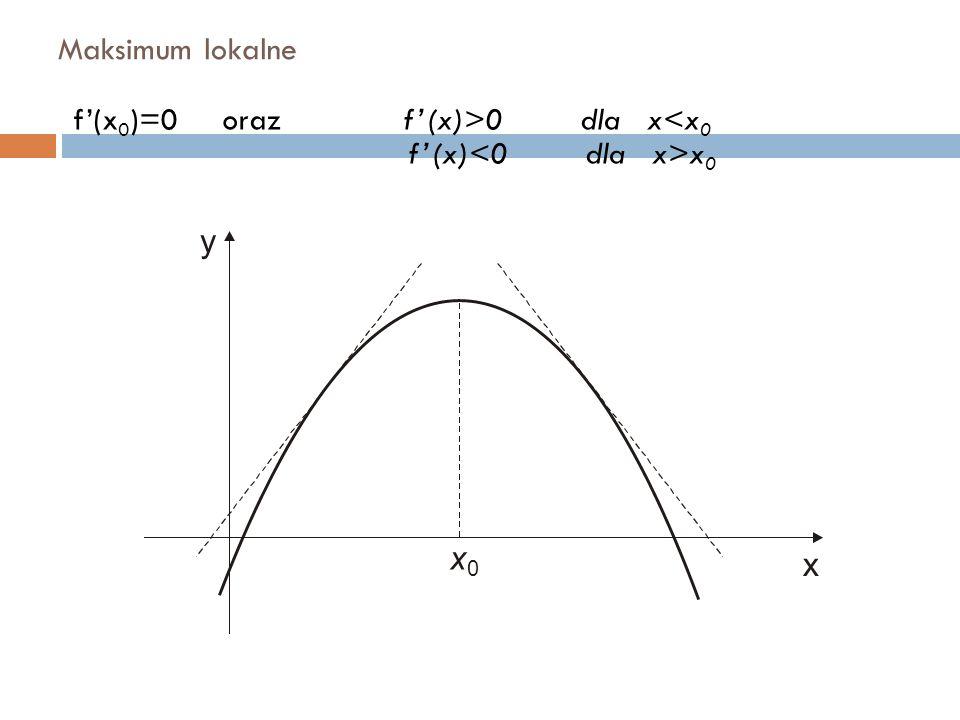 Maksimum lokalne y x x0x0 f'(x 0 )=0 oraz f'(x)>0 dla x x 0