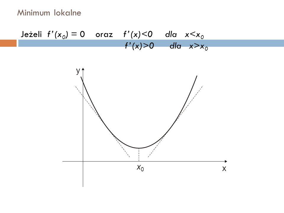 Minimum lokalne y x x0x0 Jeżeli f'(x 0 ) = 0 oraz f'(x) 0 dla x>x 0