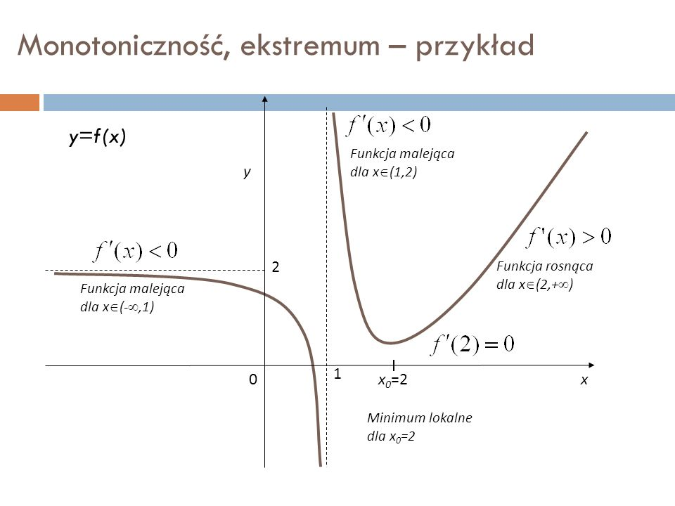 Monotoniczność, ekstremum – przykład x y y=f(x) 1 0 2 Funkcja malejąca dla x  (- ,1) x 0 =2 Funkcja malejąca dla x  (1,2) Funkcja rosnąca dla x  (2,+  ) Minimum lokalne dla x 0 =2