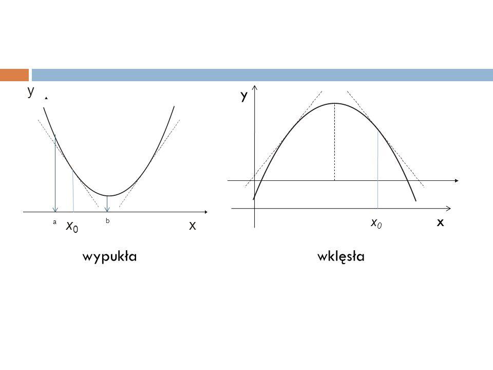 y xx0x0 y x x0x0 wypukławklęsła a b