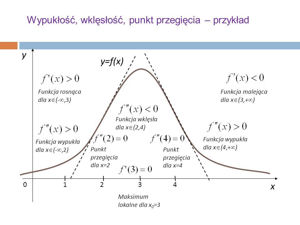 Wypukłość, wklęsłość, punkt przegięcia – przykład y=f(x) x y 103 Funkcja malejąca dla x  (3,+  ) Funkcja wklęsła dla x  (2,4) Maksimum lokalne dla x 0 =3 24 Funkcja rosnąca dla x  (- ,3) Funkcja wypukła dla x  (4,+  ) Funkcja wypukła dla x  (- ,2) Punkt przegięcia dla x=4 Punkt przegięcia dla x=2